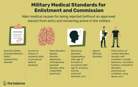 The military not disqualifying the mentally ill
